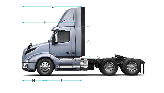 Volvo VNL Specifications